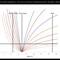 DoF Angles 22-8 Chart.001