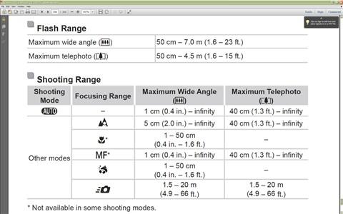 G15 Focusing Chart