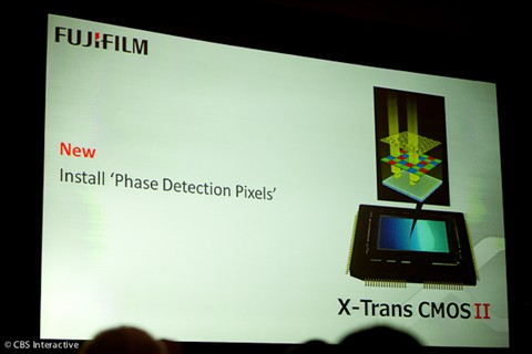 X Trans CMOS II - PDP
