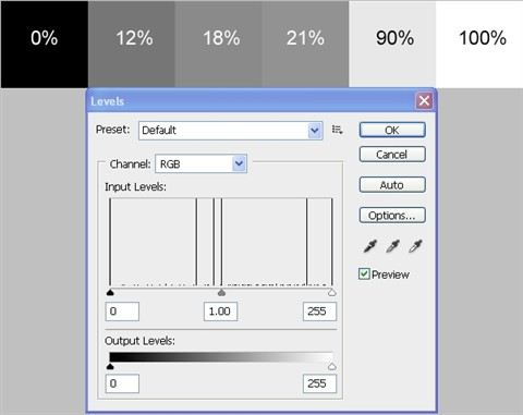 % Gray + Histogram - PSD