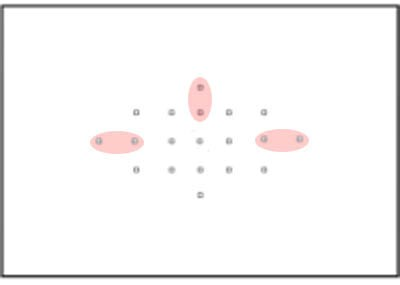 Single-Point Focus Points