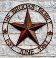 Rusty Texas Barn Star