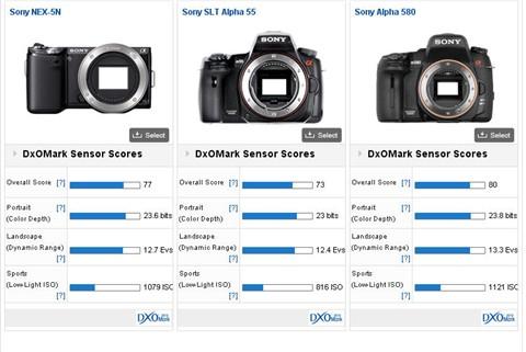 a55 vs A580 vs nex5n