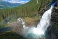 Kriml Falls